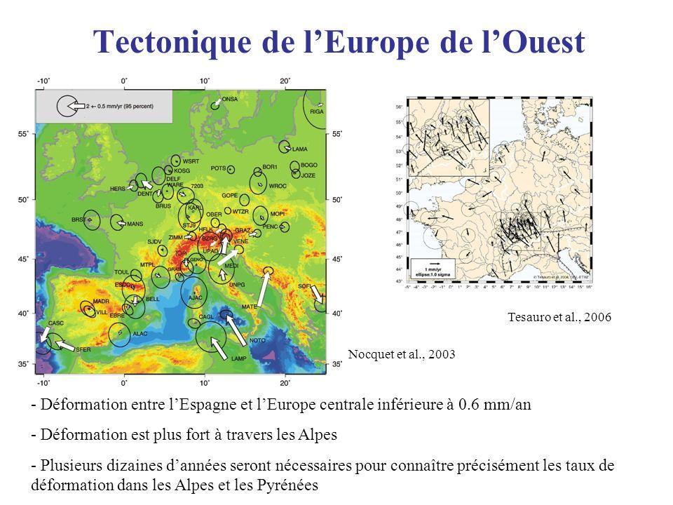 Tectonique de lEurope de lOuest Nocquet et al., 2003 Tesauro et al., 2006 - Déformation entre lEspagne et lEurope centrale inférieure à 0.6 mm/an - Dé