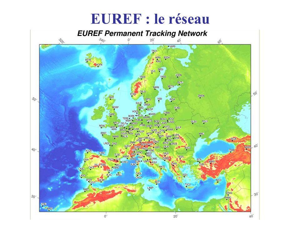 EUREF : le réseau