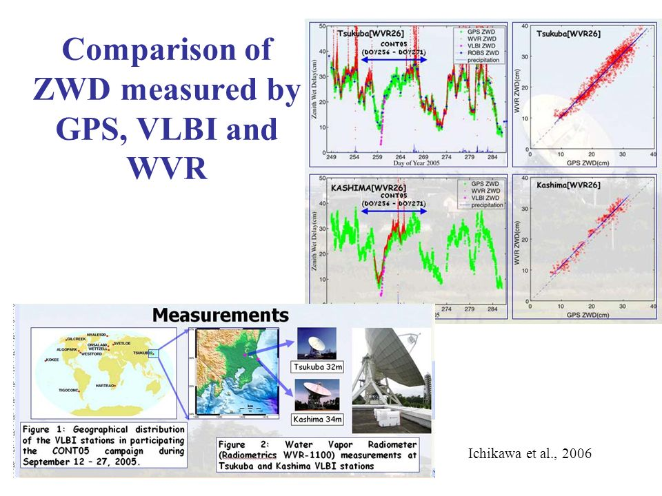Comparison of ZWD measured by GPS, VLBI and WVR Ichikawa et al., 2006