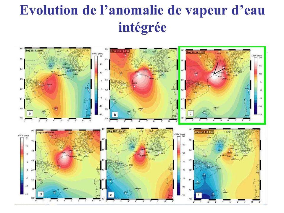 Evolution de lanomalie de vapeur deau intégrée