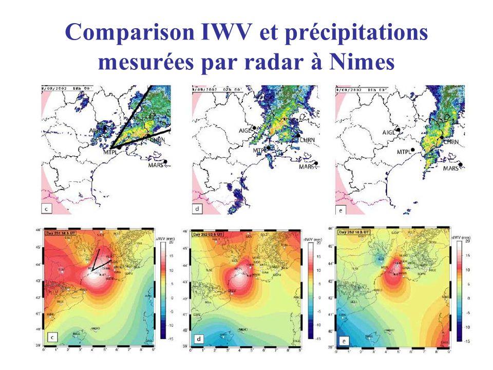 Comparison IWV et précipitations mesurées par radar à Nimes