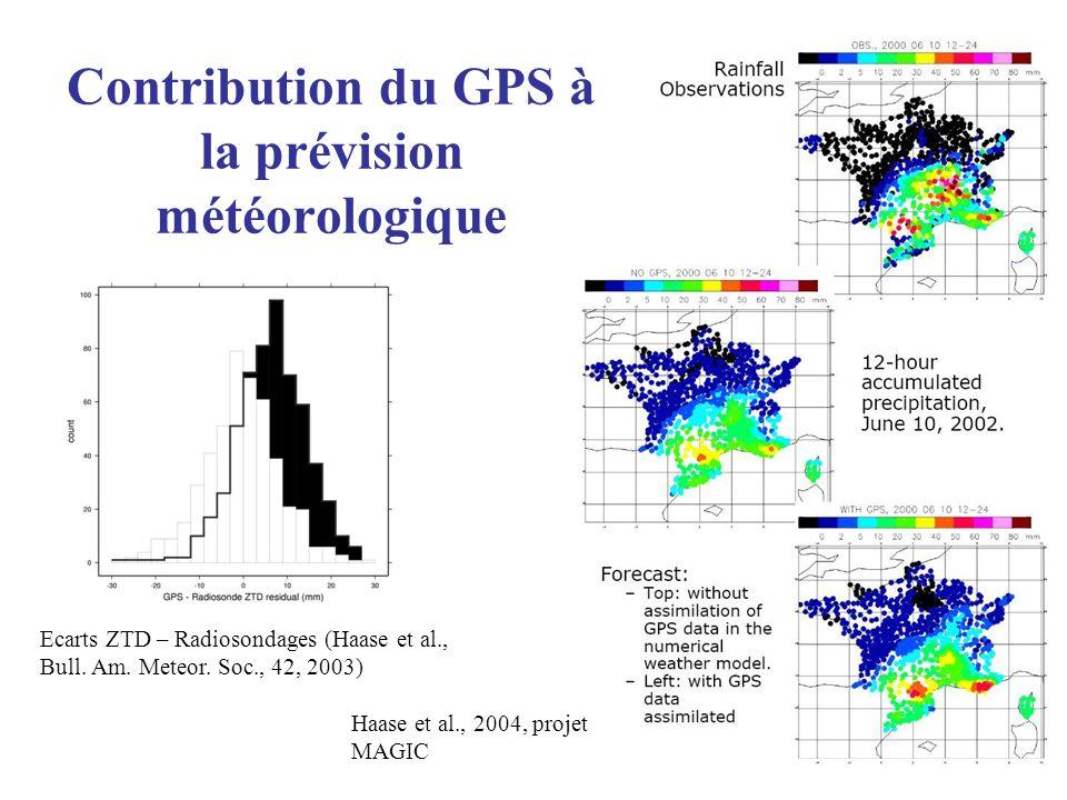 Haase et al., 2004, projet MAGIC Contribution du GPS à la prévision météorologique Ecarts ZTD – Radiosondages (Haase et al., Bull. Am. Meteor. Soc., 4