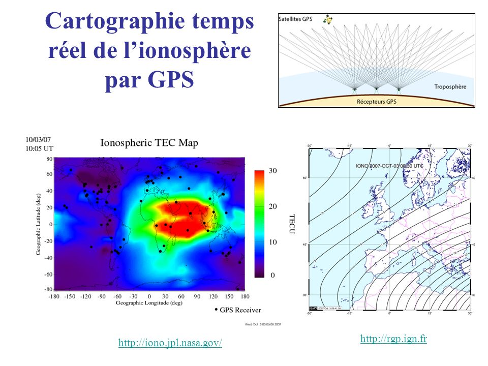 Cartographie temps réel de lionosphère par GPS http://iono.jpl.nasa.gov/ http://rgp.ign.fr