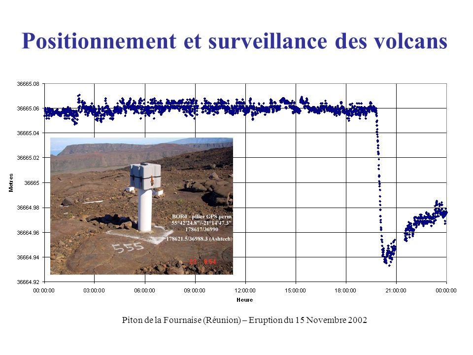 Positionnement et surveillance des volcans Piton de la Fournaise (Réunion) – Eruption du 15 Novembre 2002