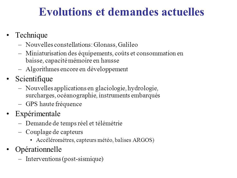 Evolutions et demandes actuelles Technique –Nouvelles constellations: Glonass, Galileo –Miniaturisation des équipements, coûts et consommation en bais