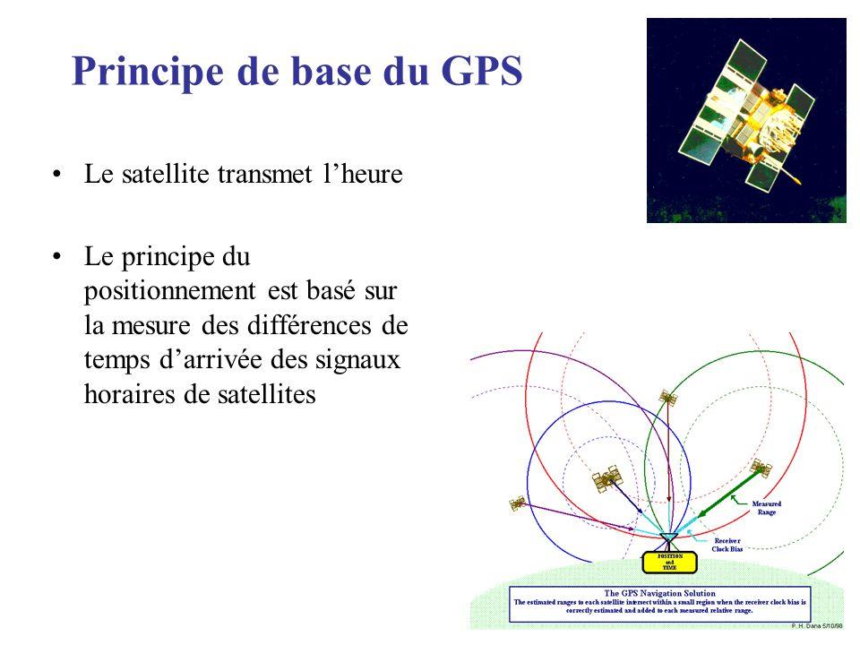 Principe de base du GPS Le satellite transmet lheure Le principe du positionnement est basé sur la mesure des différences de temps darrivée des signau
