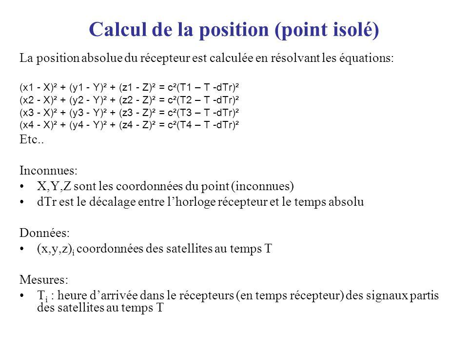 Calcul de la position (point isolé) La position absolue du récepteur est calculée en résolvant les équations: (x1 - X)² + (y1 - Y)² + (z1 - Z)² = c²(T