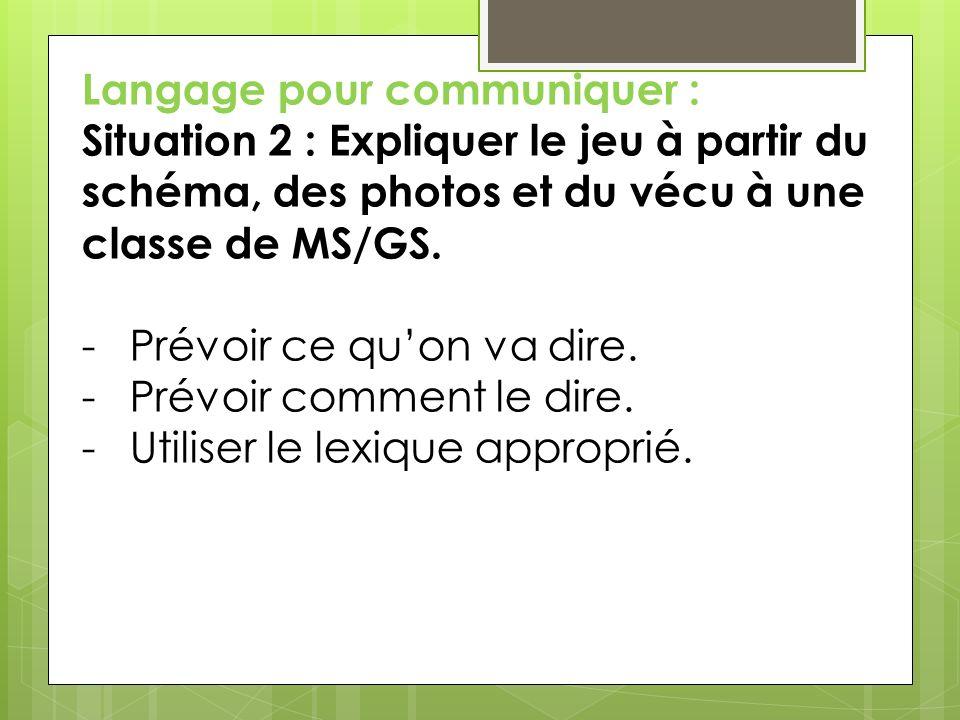 Langage pour communiquer : Situation 2 : Expliquer le jeu à partir du schéma, des photos et du vécu à une classe de MS/GS. -Prévoir ce quon va dire. -