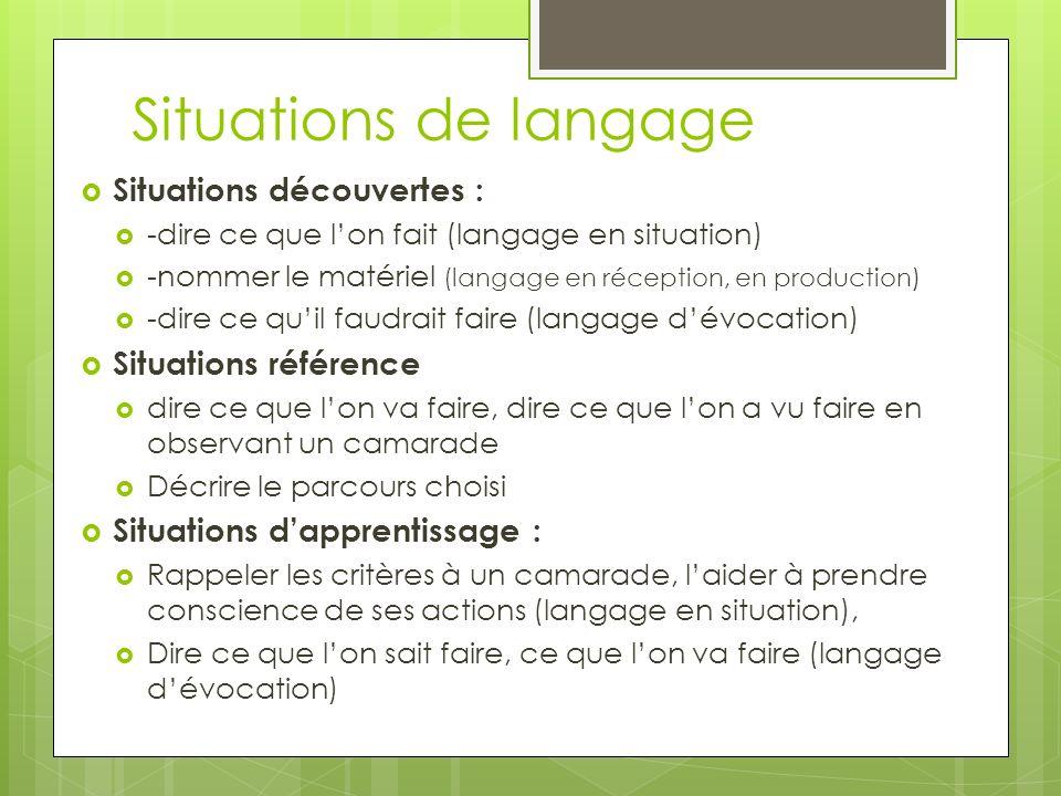 Situations de langage Situations découvertes : -dire ce que lon fait (langage en situation) -nommer le matériel (langage en réception, en production)