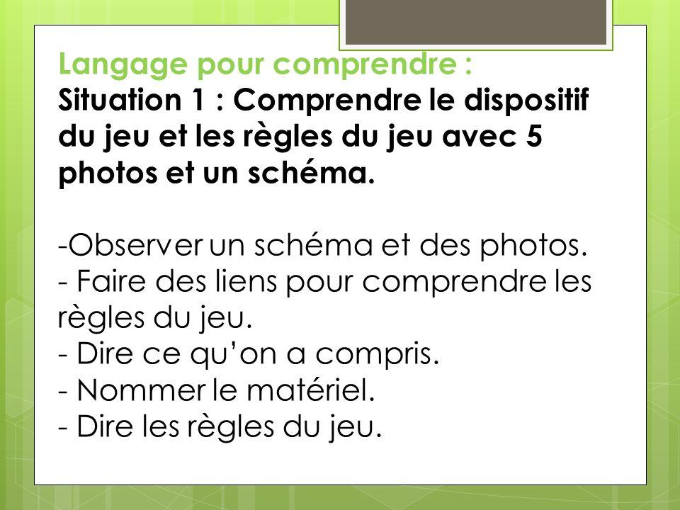 Langage pour comprendre : Situation 1 : Comprendre le dispositif du jeu et les règles du jeu avec 5 photos et un schéma. -Observer un schéma et des ph