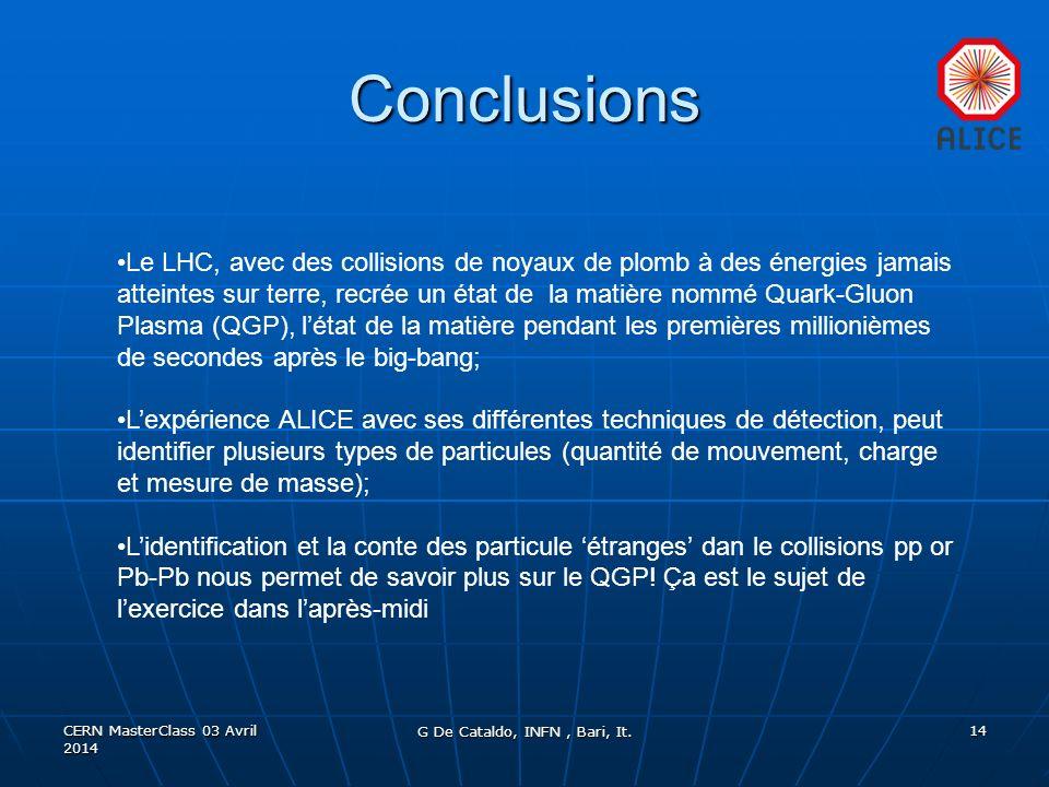 Conclusions CERN MasterClass 03 Avril 2014 14 Le LHC, avec des collisions de noyaux de plomb à des énergies jamais atteintes sur terre, recrée un état de la matière nommé Quark-Gluon Plasma (QGP), létat de la matière pendant les premières millionièmes de secondes après le big-bang; Lexpérience ALICE avec ses différentes techniques de détection, peut identifier plusieurs types de particules (quantité de mouvement, charge et mesure de masse); Lidentification et la conte des particule étranges dan le collisions pp or Pb-Pb nous permet de savoir plus sur le QGP.