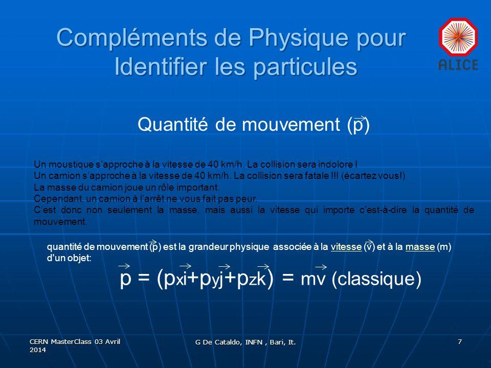 Lénergie cinétique (énergie liée à la vitesse) dun proton au repos accéléré par une différence de potentiel de 1 Volt: E k = qV = (½ m p v 2 classique q=1 (charge élémentaire; 1.6 x10 -19 C) V=1 Volt E= 1 eV = 1.6x10 -19 Joule Energie Compléments de Physique pour Identifier les particules CERN MasterClass 03 Avril 2014 8 Dans LHC des champs électriques accélèrent les protons.