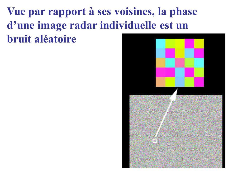 Vue par rapport à ses voisines, la phase dune image radar individuelle est un bruit aléatoire