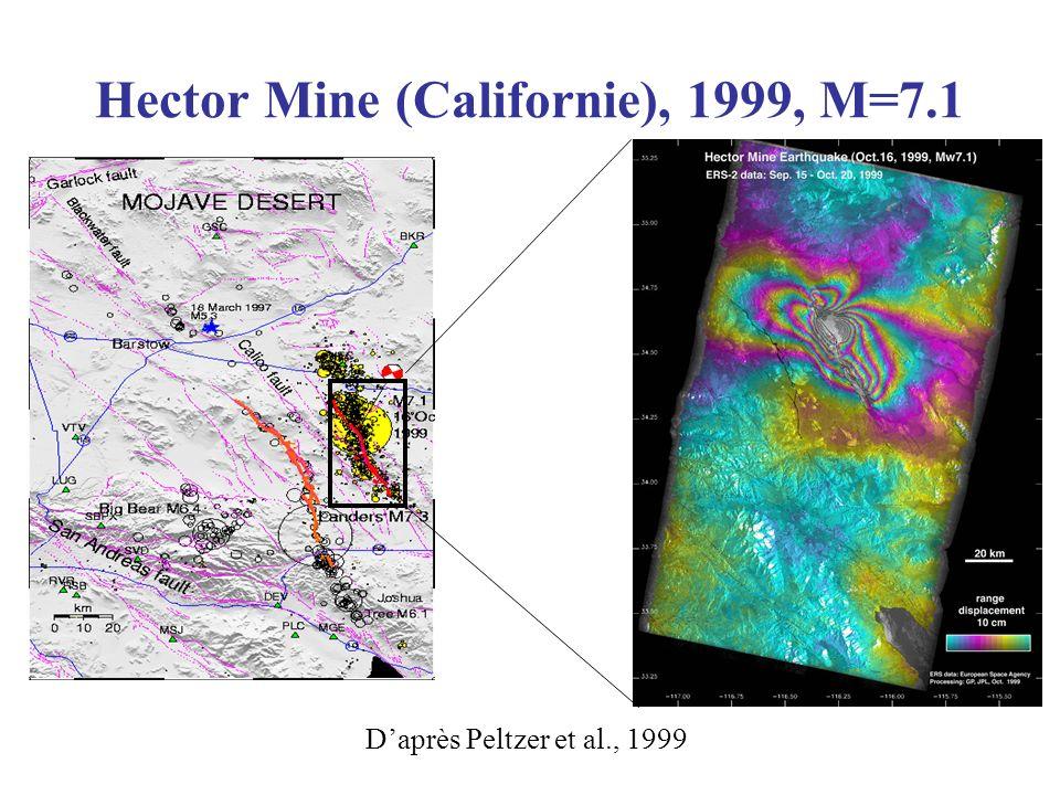 Hector Mine (Californie), 1999, M=7.1 Daprès Peltzer et al., 1999