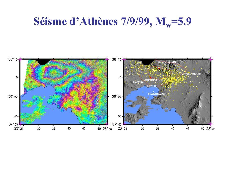 Séisme dAthènes 7/9/99, M w =5.9