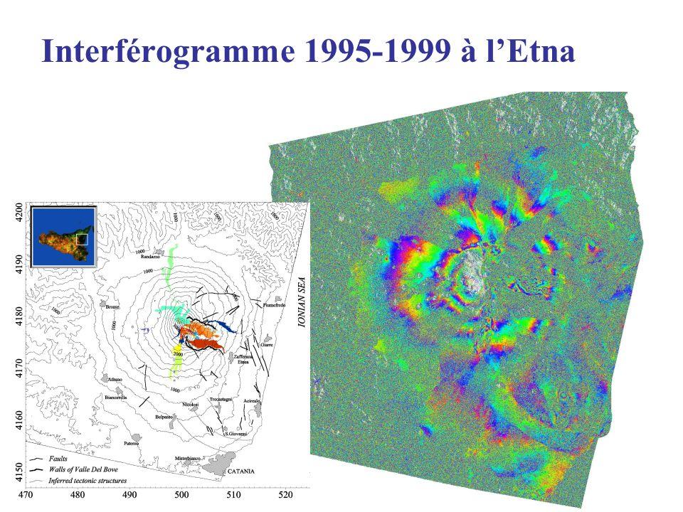 Interférogramme 1995-1999 à lEtna