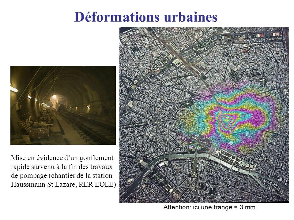 Attention: ici une frange = 3 mm Mise en évidence dun gonflement rapide survenu à la fin des travaux de pompage (chantier de la station Haussmann St L