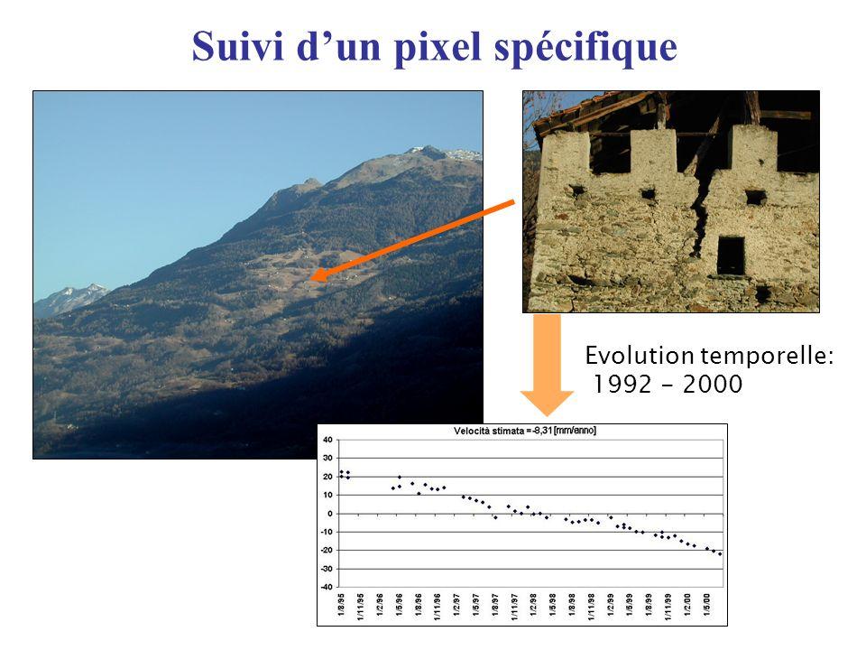 Suivi dun pixel spécifique Evolution temporelle: 1992 - 2000