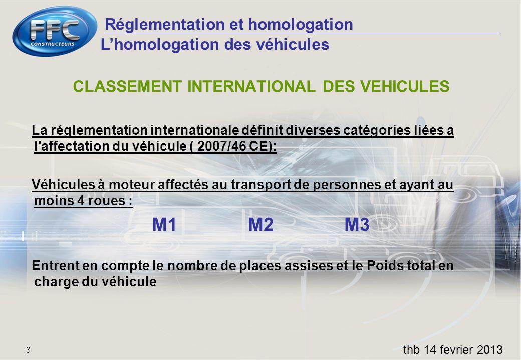 Réglementation et homologation thb 14 fevrier 2013 3 Lhomologation des véhicules CLASSEMENT INTERNATIONAL DES VEHICULES La réglementation internationa
