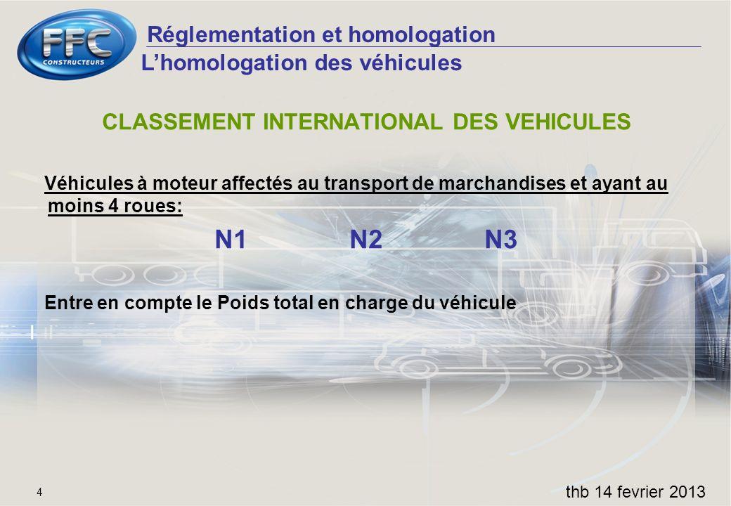 Réglementation et homologation thb 14 fevrier 2013 4 Lhomologation des véhicules CLASSEMENT INTERNATIONAL DES VEHICULES Véhicules à moteur affectés au