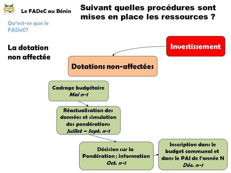 Le FADeC au Bénin La dotation non affectée Quest-ce que le FADeC? Suivant quelles procédures sont mises en place les ressources ? Investissement Dotat