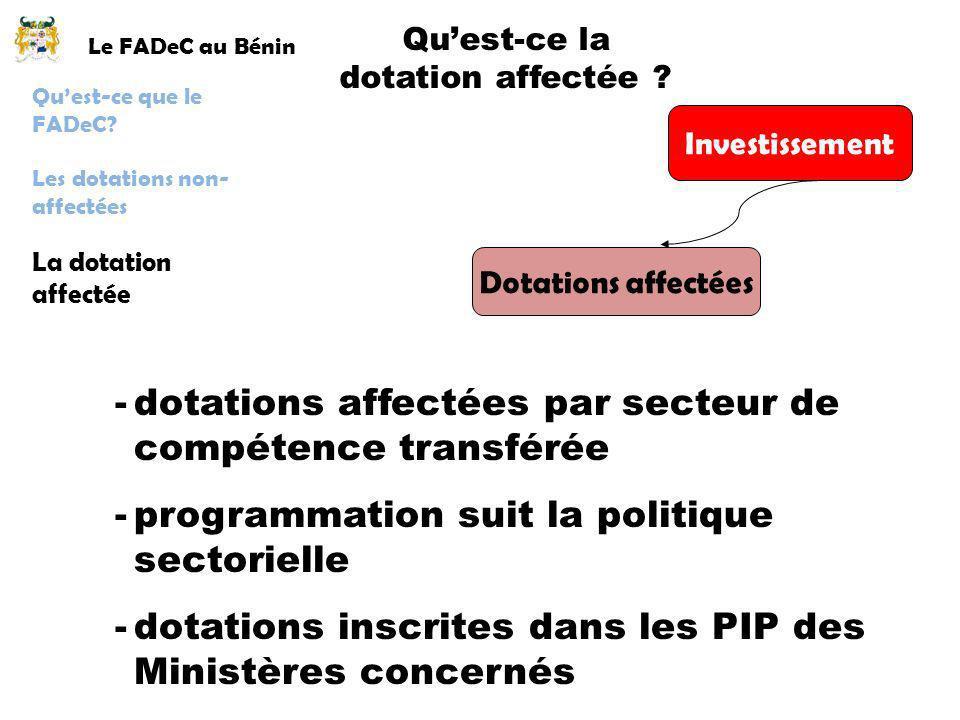 Le FADeC au Bénin La dotation affectée Quest-ce que le FADeC? Les dotations non- affectées Investissement Dotations affectées -dotations affectées par