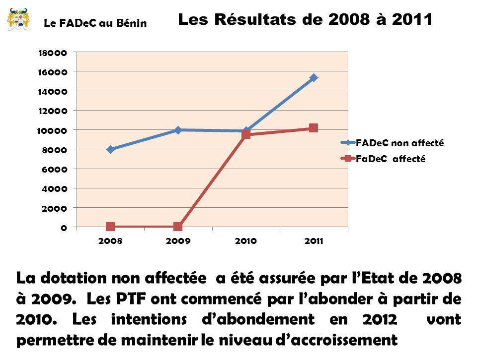 Le FADeC au Bénin Les Résultats de 2008 à 2011 La dotation non affectée a été assurée par lEtat de 2008 à 2009. Les PTF ont commencé par labonder à pa