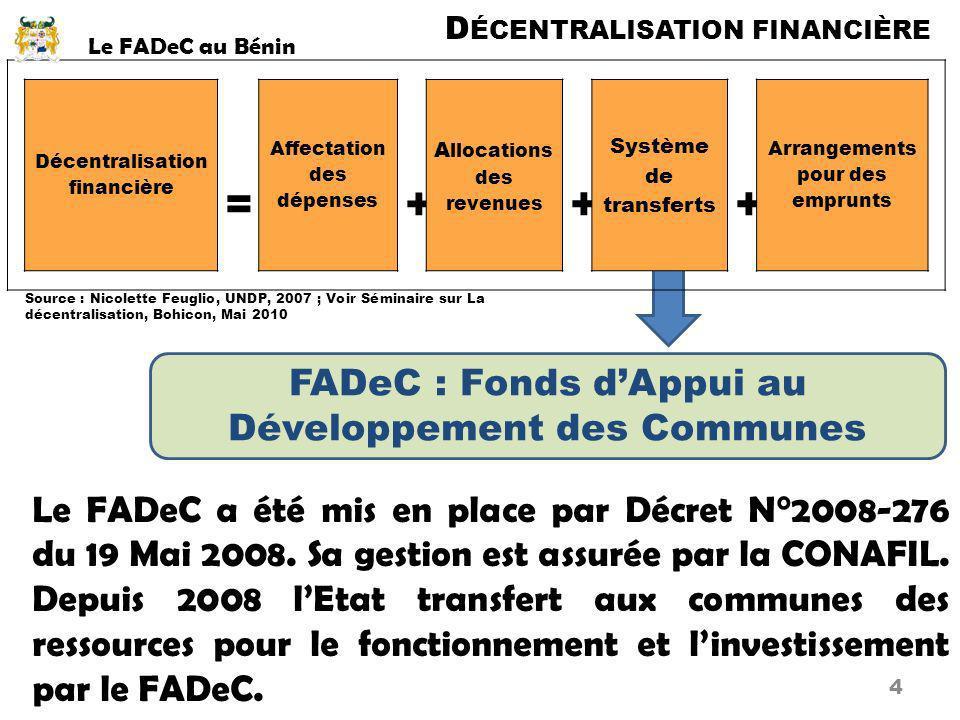 D ÉCENTRALISATION FINANCIÈRE Décentralisation financière Affectation des dépenses A llocations des revenues Système de transferts Arrangements pour de