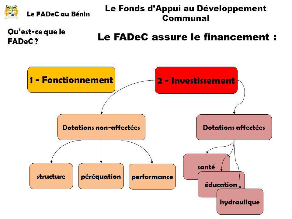 Le FADeC au Bénin Quest-ce que le FADeC ? Le Fonds dAppui au Développement Communal 1 - Fonctionnement 2 - Investissement Dotations non-affectées Dota