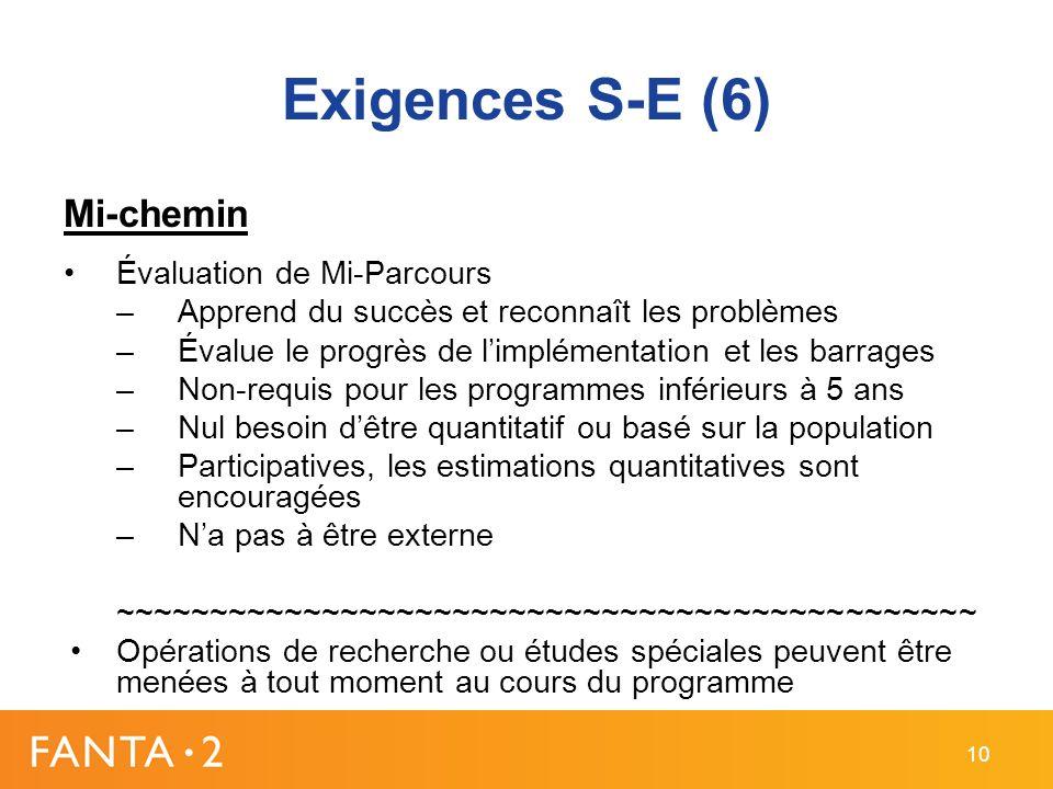 Exigences S-E (6) Mi-chemin Évaluation de Mi-Parcours –Apprend du succès et reconnaît les problèmes –Évalue le progrès de limplémentation et les barra