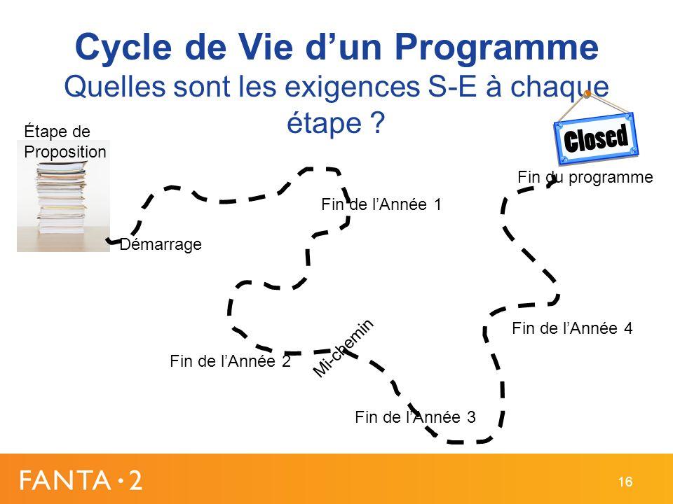 Cycle de Vie dun Programme Quelles sont les exigences S-E à chaque étape ? Étape de Proposition Démarrage Fin de lAnnée 1 Fin de lAnnée 2 Fin de lAnné