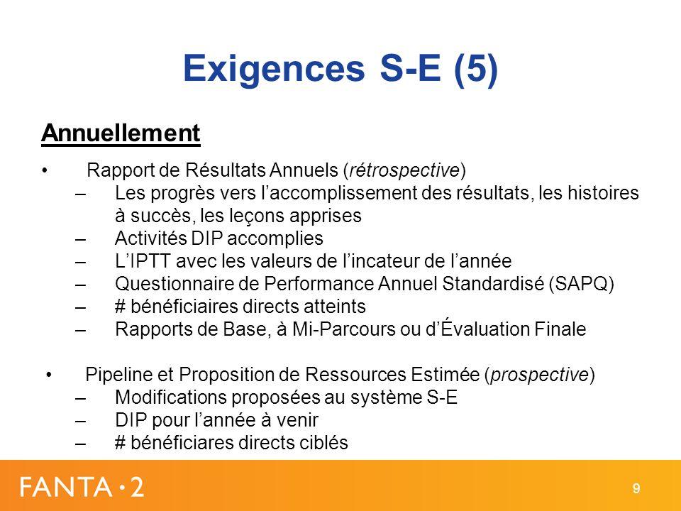 Exigences S-E (5) Annuellement Rapport de Résultats Annuels (rétrospective) –Les progrès vers laccomplissement des résultats, les histoires à succès,