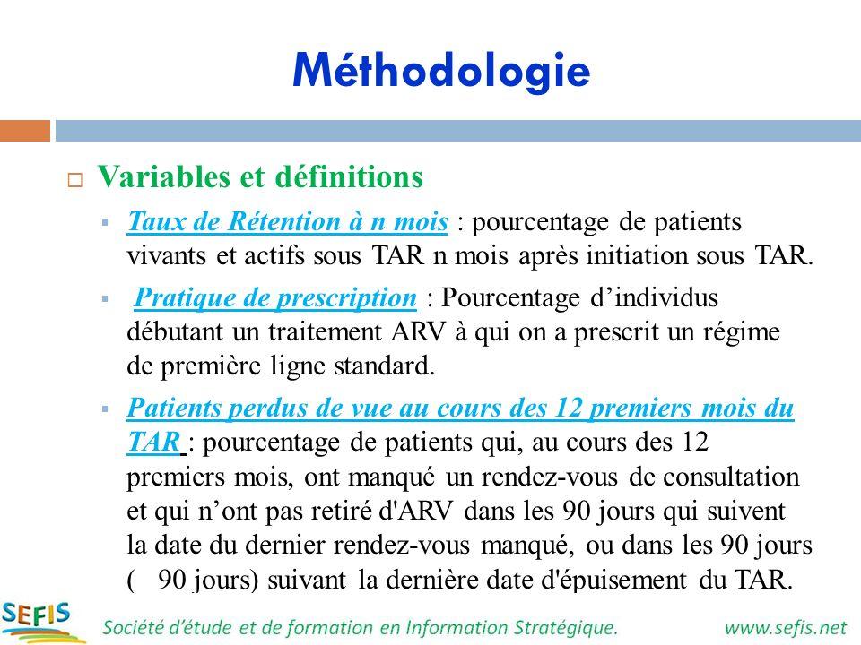 Méthodologie Variables et définitions Taux de Rétention à n mois : pourcentage de patients vivants et actifs sous TAR n mois après initiation sous TAR