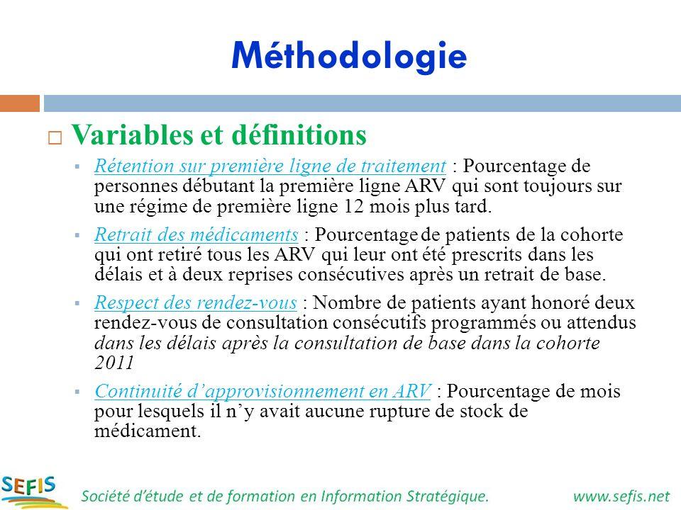 Méthodologie Variables et définitions Rétention sur première ligne de traitement : Pourcentage de personnes débutant la première ligne ARV qui sont to