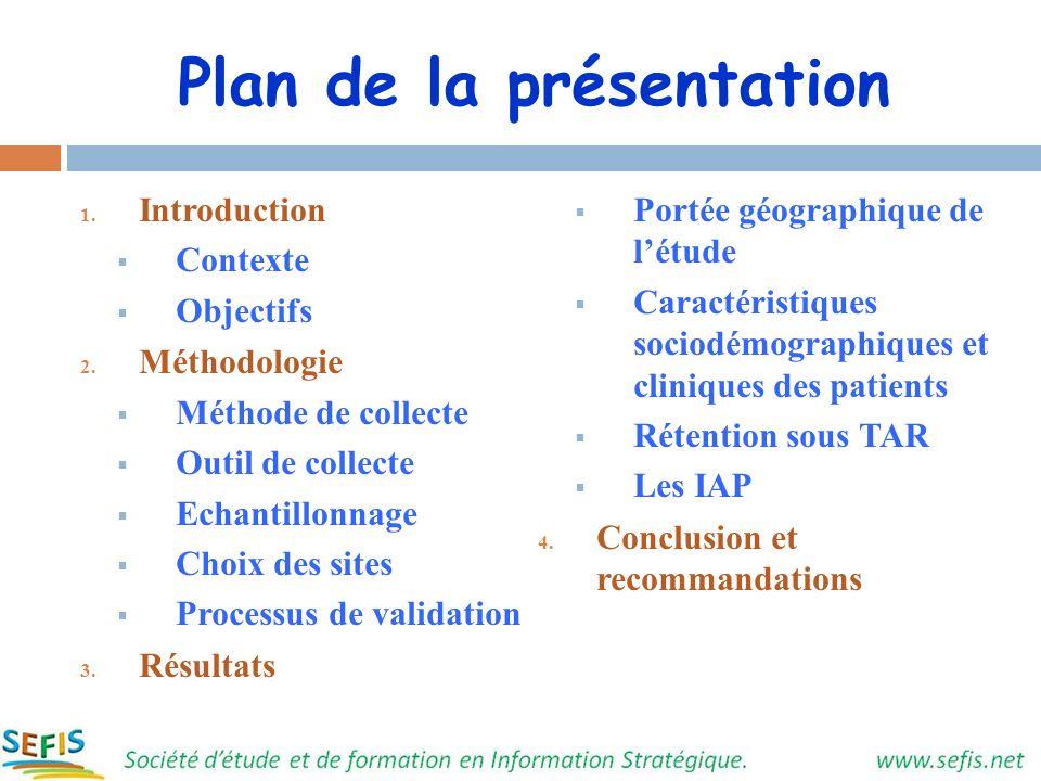 Plan de la présentation 1. Introduction Contexte Objectifs 2. Méthodologie Méthode de collecte Outil de collecte Echantillonnage Choix des sites Proce