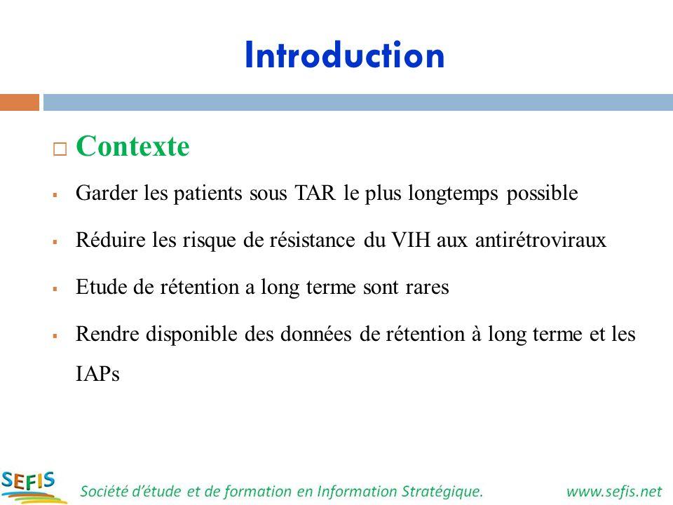 Introduction Contexte Garder les patients sous TAR le plus longtemps possible Réduire les risque de résistance du VIH aux antirétroviraux Etude de rét