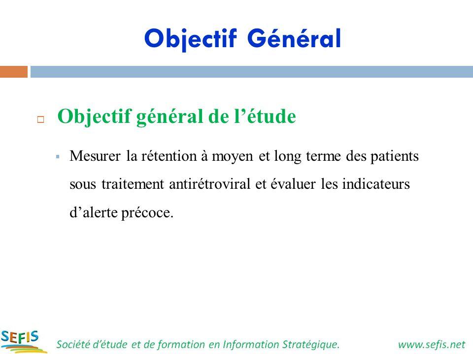 Objectif Général Objectif général de létude Mesurer la rétention à moyen et long terme des patients sous traitement antirétroviral et évaluer les indi