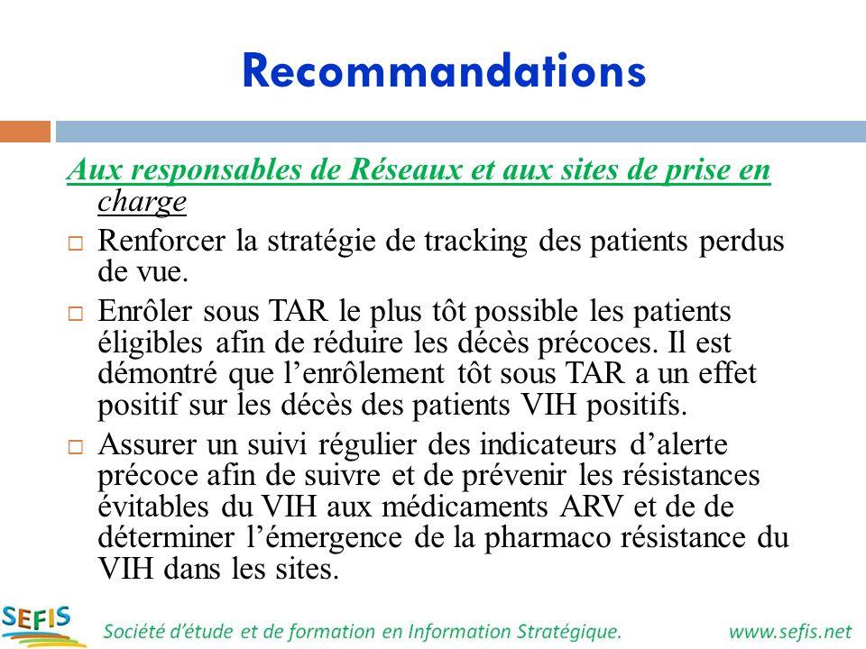 Recommandations Aux responsables de Réseaux et aux sites de prise en charge Renforcer la stratégie de tracking des patients perdus de vue. Enrôler sou
