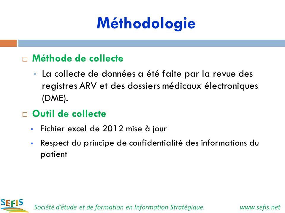 Méthodologie Méthode de collecte La collecte de données a été faite par la revue des registres ARV et des dossiers médicaux électroniques (DME). Outil