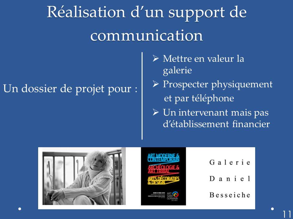 Réalisation dun support de communication Mettre en valeur la galerie Prospecter physiquement et par téléphone Un intervenant mais pas détablissement f