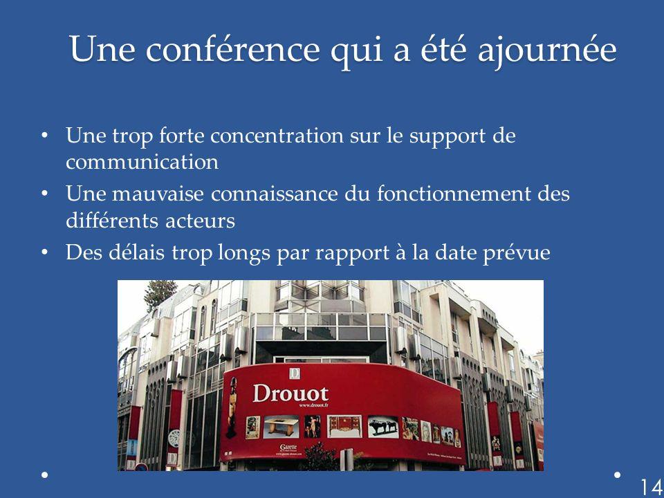 Une conférence qui a été ajournée Une trop forte concentration sur le support de communication Une mauvaise connaissance du fonctionnement des différe