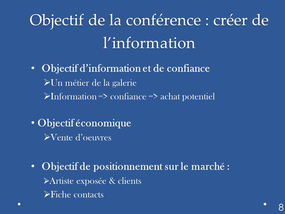 Objectif de la conférence : créer de linformation Objectif dinformation et de confiance Un métier de la galerie Information => confiance => achat pote
