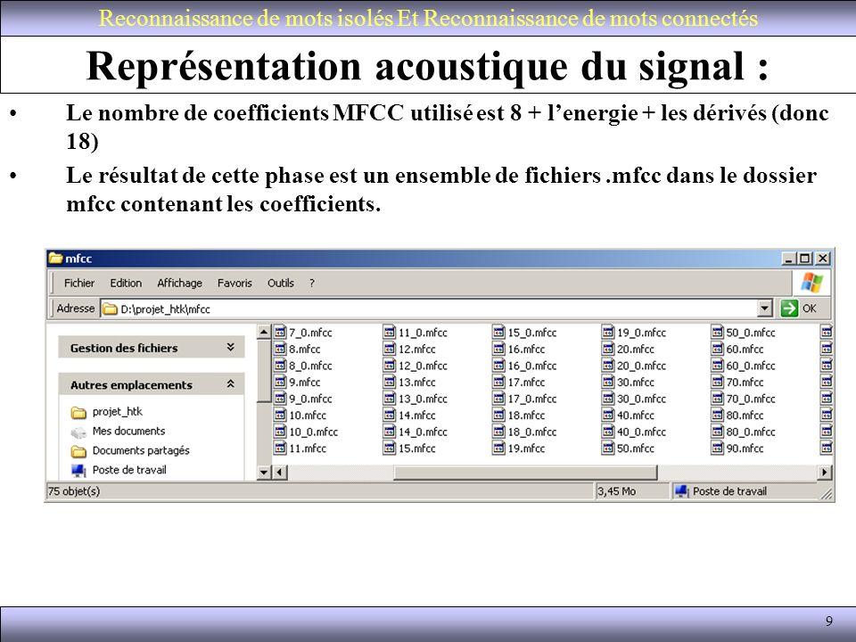 20 Apprentissage avec lalgo de Baum Welch (HRest) Le fichier résultat de cette commande est hrest/aaich qui contient : Reconnaissance de mots isolés Et Reconnaissance de mots connectés ~o 1 18 18 ~h aaich 4 2 18 -4.522240e+000 -5.880653e-001 8.032802e+000 1.781352e+001 -1.238021e+001 -1.077035e+001 -7.107430e+000 -8.941146e+000 7.310240e- 001 5.426434e-003 7.549872e-002 1.450049e-001 6.228557e-002 -2.826517e-002 -1.814440e-001 -7.717894e-002 -2.151994e-001 1.169653e-003 18 1.766042e+001 6.102851e+000 1.192767e+001 2.540695e+001 1.958749e+001 5.041793e+001 1.922638e+001 3.833256e+001 2.337085e-003 1.619523e-001 2.678286e-001 1.185456e-001 3.499088e-001 3.168113e-001 3.927653e-001 3.371374e-001 2.182082e-001 8.624458e-006 2.823985e+001 3 18 -1.939978e+001 3.436779e+000 8.813956e+000 6.829864e+000 1.483930e+000 -5.005201e+000 -6.350124e+000 -7.545569e+000 7.231323e- 001 6.521484e-002 -5.791717e-002 -7.582700e-002 1.413276e-002 -3.901125e-002 6.619526e-003 -4.050380e-003 -9.888211e-002 1.033234e- 003 18 8.760622e+001 6.642943e+000 2.810736e+001 2.752651e+001 1.858868e+001 3.854350e+001 3.150053e+001 6.762994e+001 2.326111e-003 2.225343e-001 1.282824e-001 2.050075e-001 1.057131e-001 3.768567e-001 7.502362e-001 3.706125e-001 3.885895e-001 1.905958e-005 3.281725e+001 4 0.000000e+000 1.000000e+000 0.000000e+000 0.000000e+000 0.000000e+000 9.883134e-001 1.168664e-002 0.000000e+000 0.000000e+000 0.000000e+000 9.933964e-001 6.603613e-003 0.000000e+000 0.000000e+000 0.000000e+000 0.000000e+000
