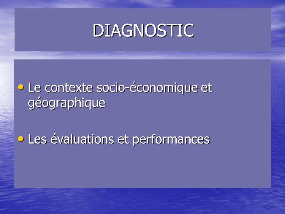 DIAGNOSTIC Le contexte socio-économique et géographique Le contexte socio-économique et géographique Les évaluations et performances Les évaluations et performances