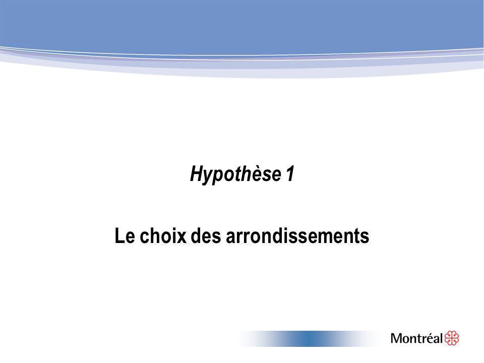 Hypothèse 1 Le choix des arrondissements