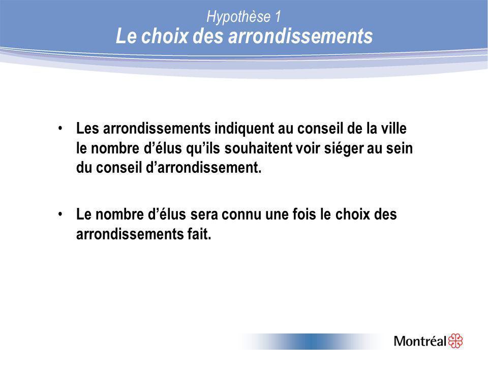 Hypothèse 1 Le choix des arrondissements Les arrondissements indiquent au conseil de la ville le nombre délus quils souhaitent voir siéger au sein du conseil darrondissement.