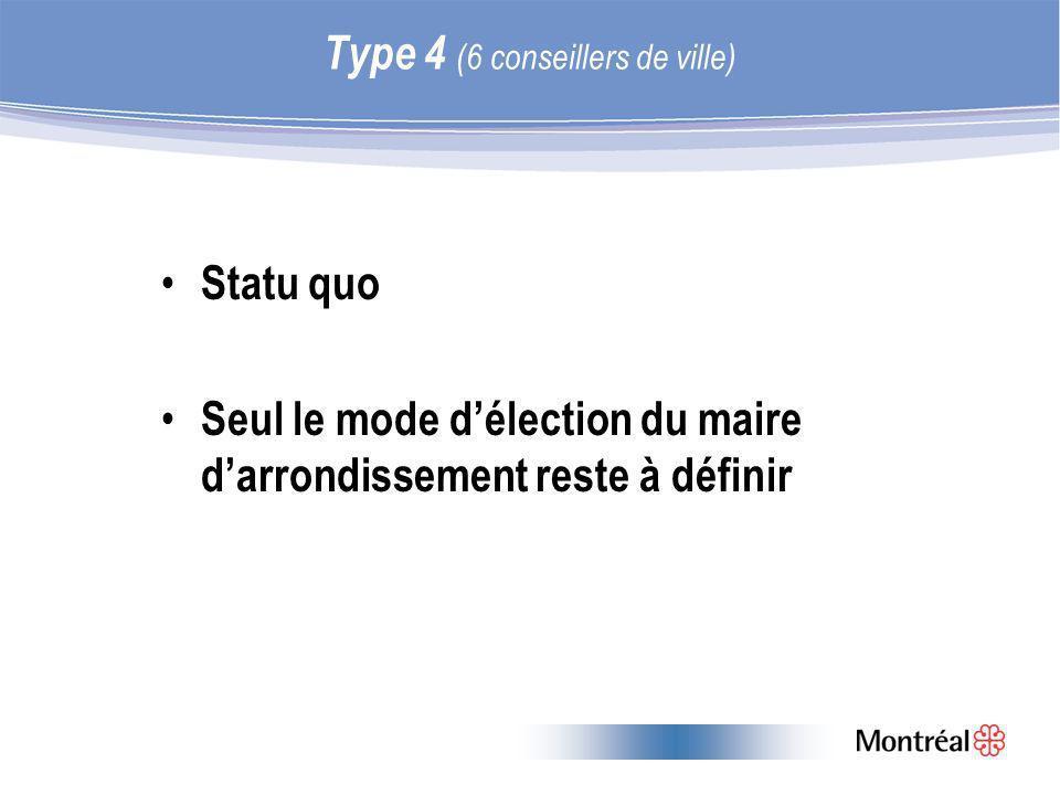 Statu quo Seul le mode délection du maire darrondissement reste à définir Type 4 (6 conseillers de ville)