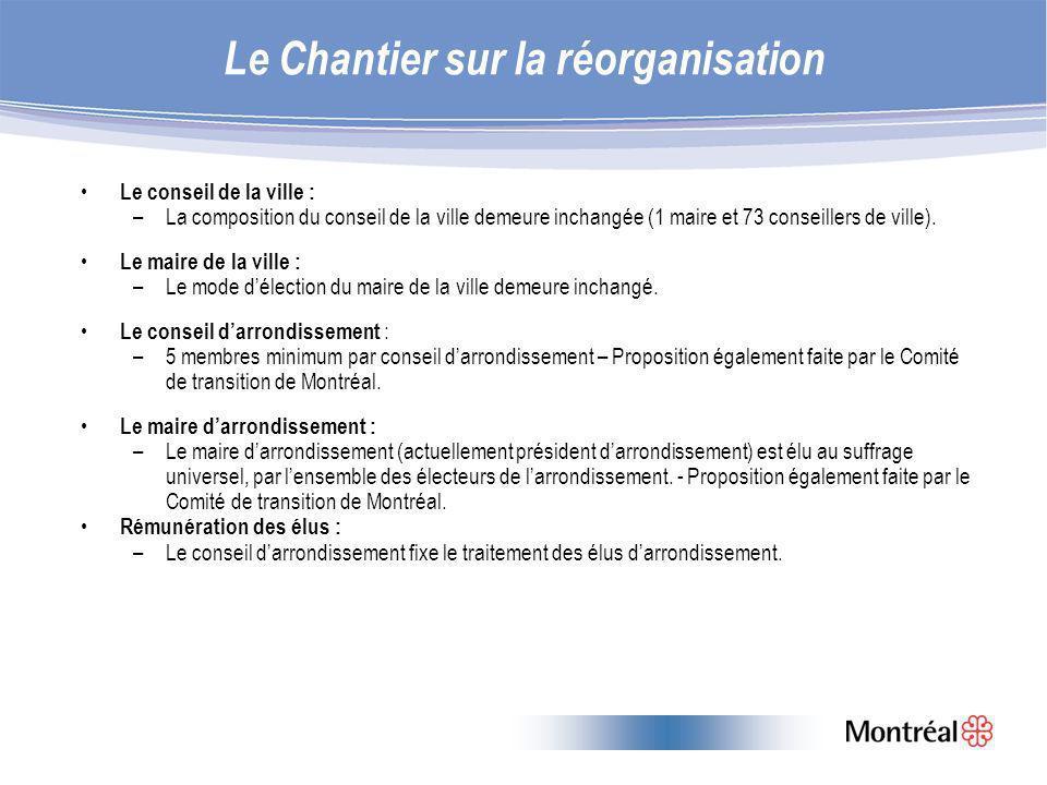 Le Chantier sur la réorganisation Le conseil de la ville : –La composition du conseil de la ville demeure inchangée (1 maire et 73 conseillers de ville).