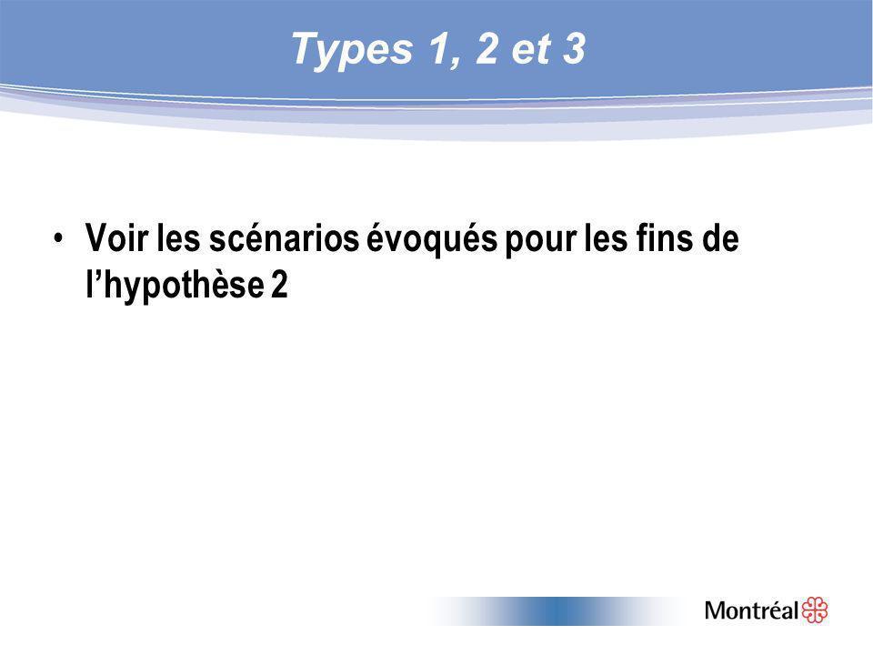 Types 1, 2 et 3 Voir les scénarios évoqués pour les fins de lhypothèse 2