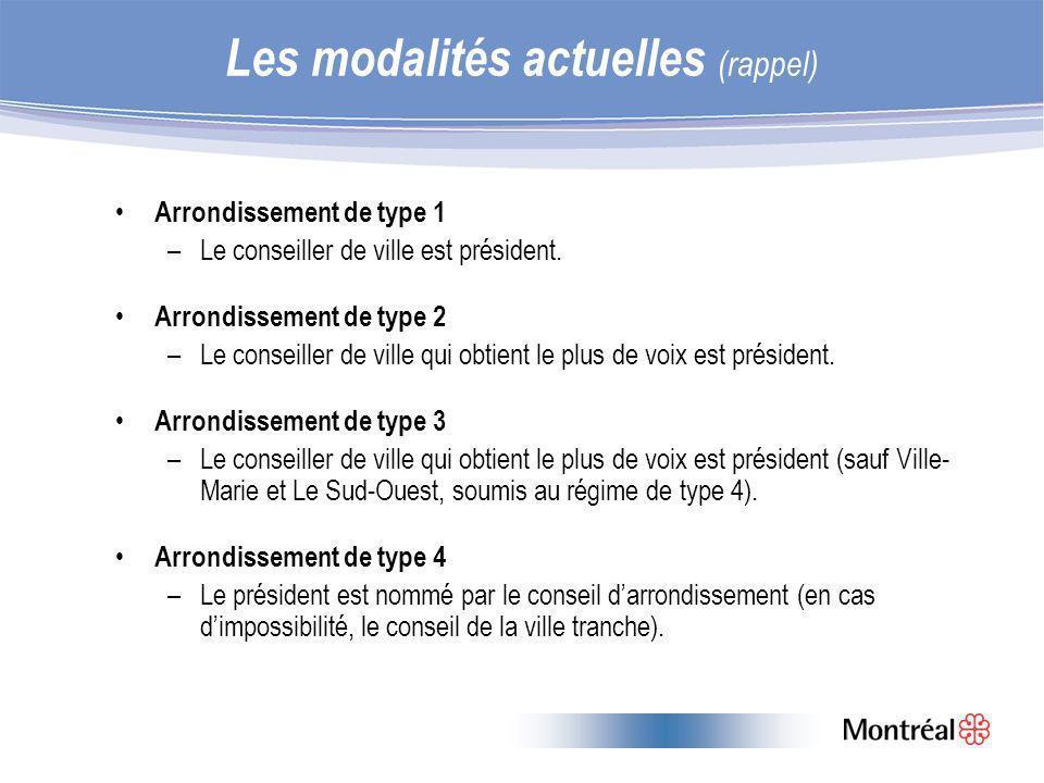 Les modalités actuelles (rappel) Arrondissement de type 1 –Le conseiller de ville est président.